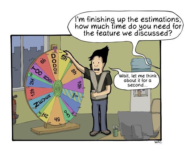 WAC WeAreCoders Wheel Estimation
