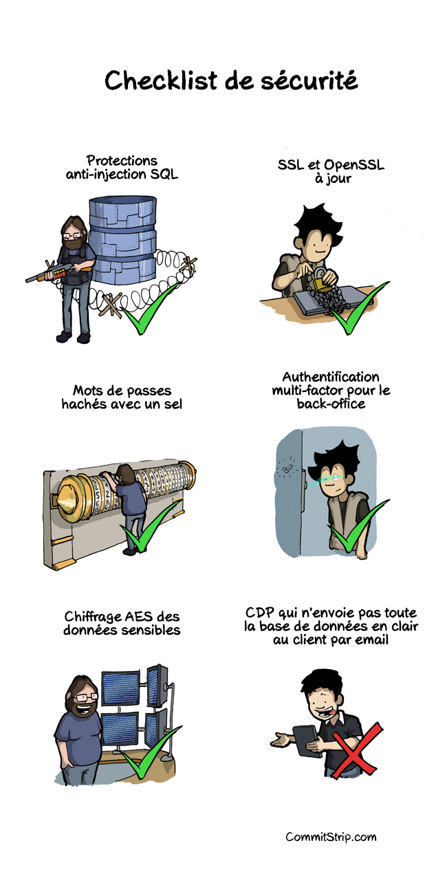 Strip-La-checklist-de-s%C3%A9curit%C3%A9-650-final.jpg