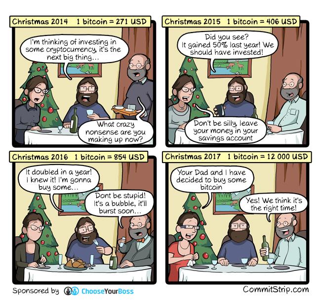 Christmas bitcoin